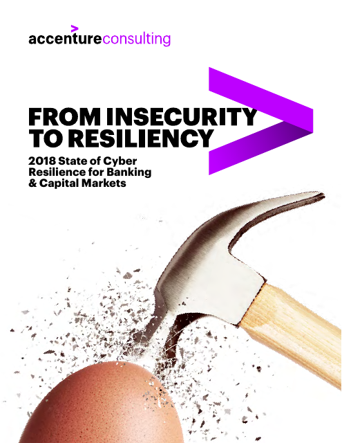 image from From Insecurity To Resiliency: 2018 State Of Cyber Resilience For Banking & Capital Markets
