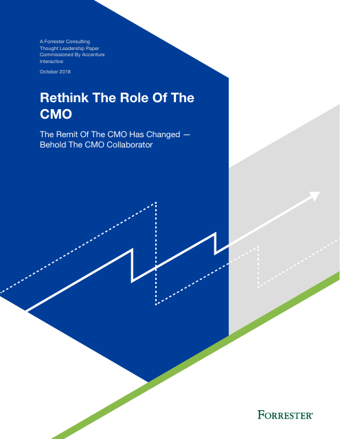 image from Rethink The Role Of The CMO