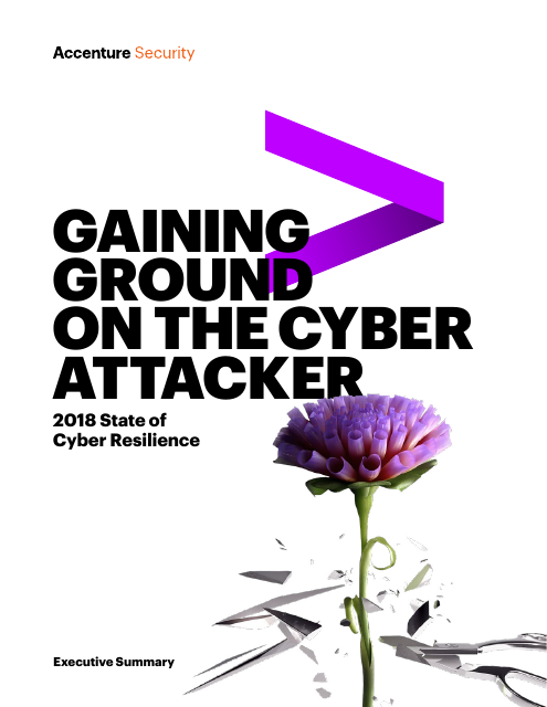 image from 2018 State Of Cyber Resilience
