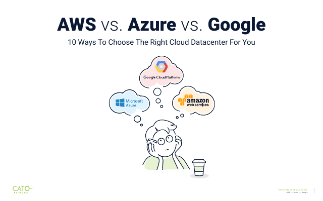 image from AWS vs. Azure vs. Google: 10 Ways To Choose The Right DataCloud Center For You
