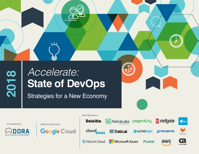 image from Accelerate: State Of DevOps Strategies For A New Economy