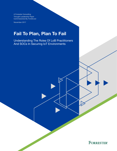 image from Fail To Plan, Plan To Fail