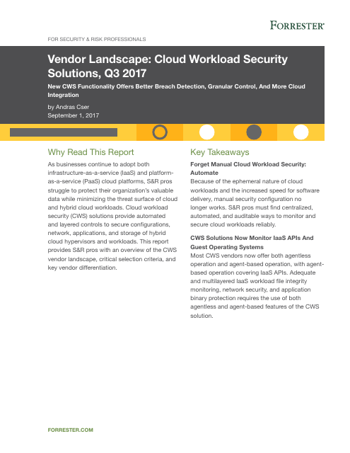 image from Vendor Landscape Cloud Workload Security Solutions