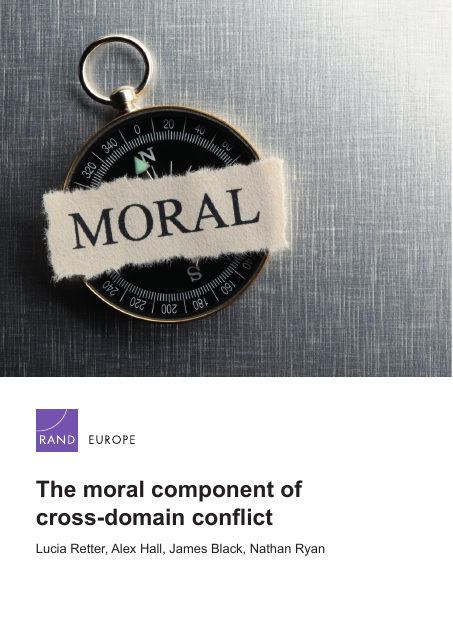 image from The Moral Component Of Cross Domain Conflict