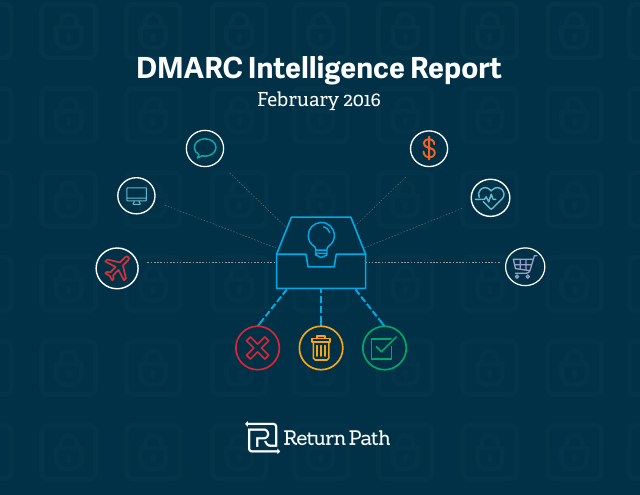 image from DMARC Intelligence Report 2016