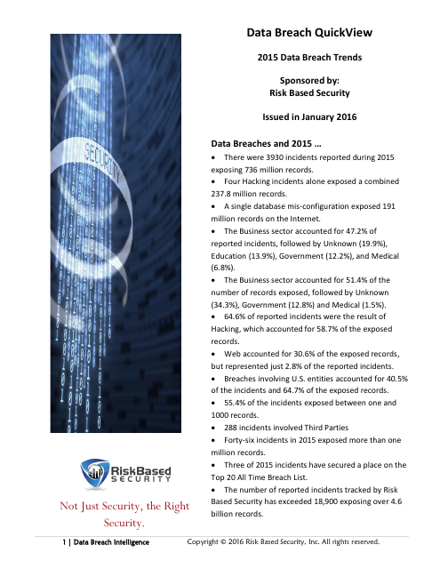 image from Data Breach Quick View - 2015 Year End Data Breach Trends