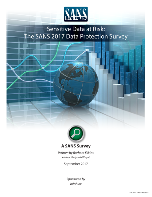image from Sensitive Data At Risk:The SANS 2017 Data Protection Survey