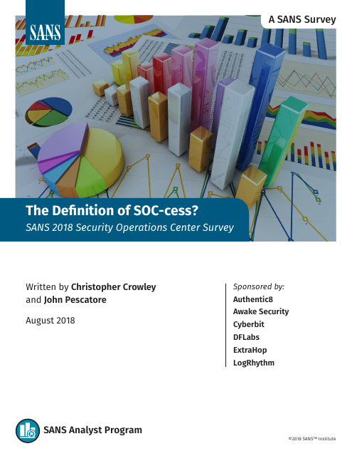 image from SANS 2018 Security Operations Center Survey: The Definition of SOC-cess?