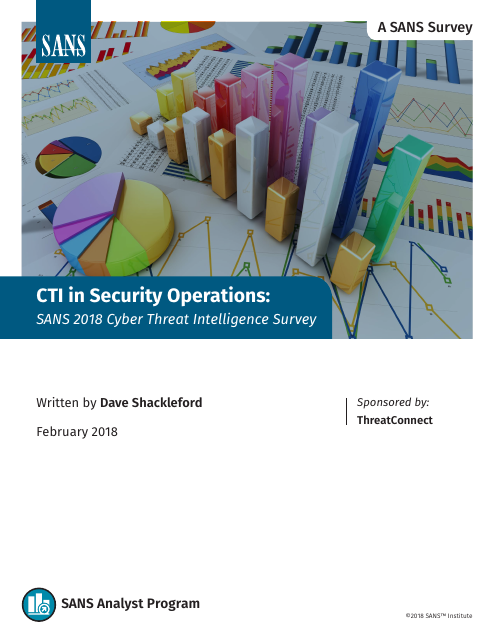 image from CTI in Security Operations:SANS 2018 CyberThreat Intelligence Report