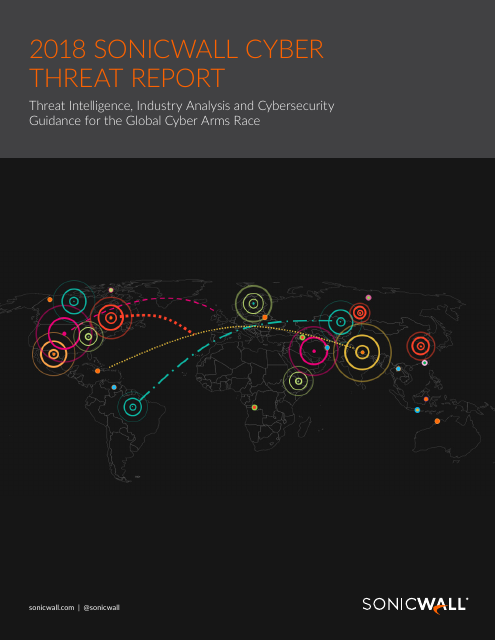 image from 2018 Sonicwall Cyber Threat Report
