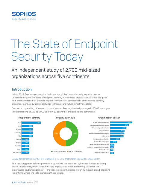 image from The State Of Endpoint Security Today
