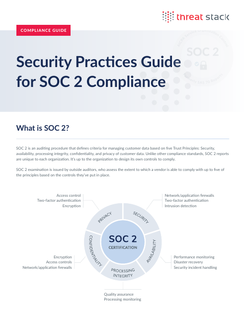 image from Security Practices Guide For SOC 2 Compliance