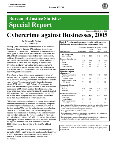 image from Cybercrime against Businesses, 2005