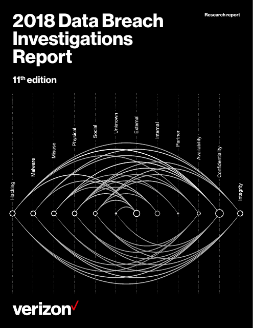 image from 2018 Data Breach Investigations Report