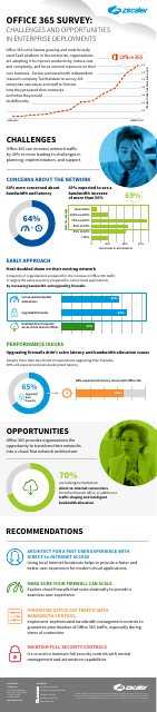 image from Office 365 Survey: An Infographic