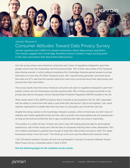 image from Consumer Attitudes Toward Data Privacy Survey