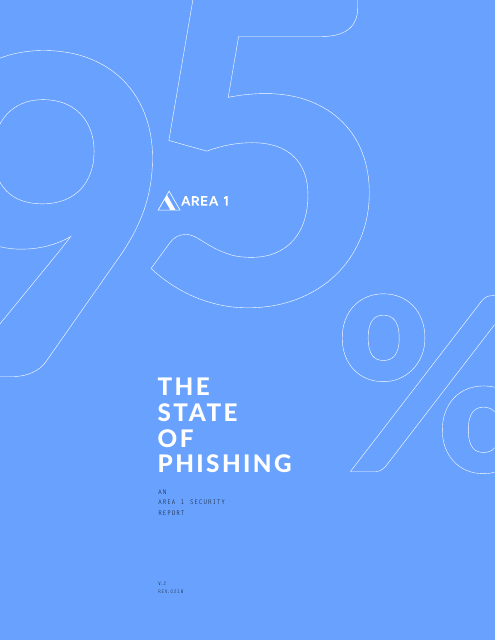 image from The State of Phishing