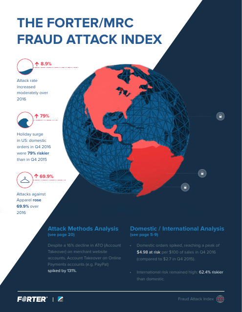 image from 2016 The Forter/MRC Fraud Attack Index