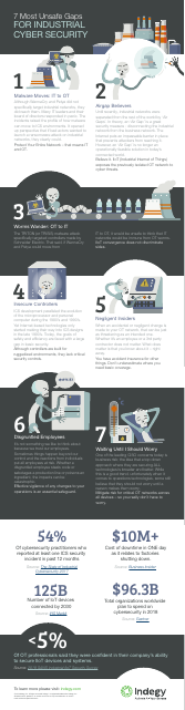 image from 7 Most Unsafe Gaps For Industrial Cyber Security