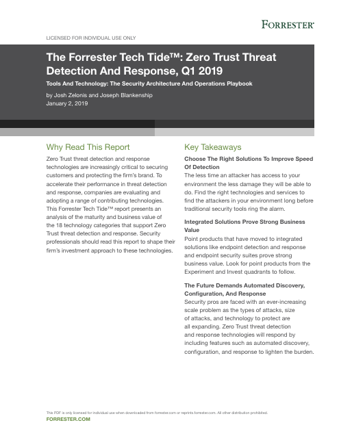 image from The Forrester Tech Tide: Zero Trust Threat Detection And Response, Q1 2019