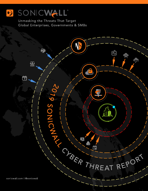 image from 2019 SonicWall Cyber Threat report