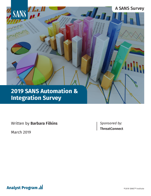 image from 2019 SANS Automation & Integration Survey