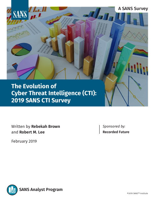 image from The Evolution of Cyber Threat Intelligence (CTI): 2019 SANS CTI Survey