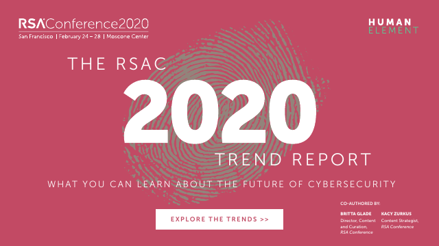 image from 2020 RSAS Trend Report