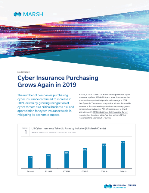 image from Cyber Insurance Purchasing Grows Again in 2019