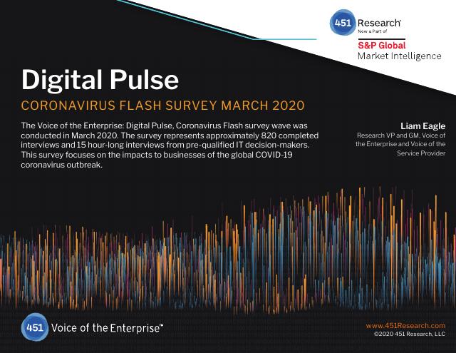 image from Digital Pulse Coronavirus Flash Survey March 2020