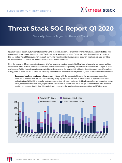 image from Threat Stack SOC Report Q1 2020