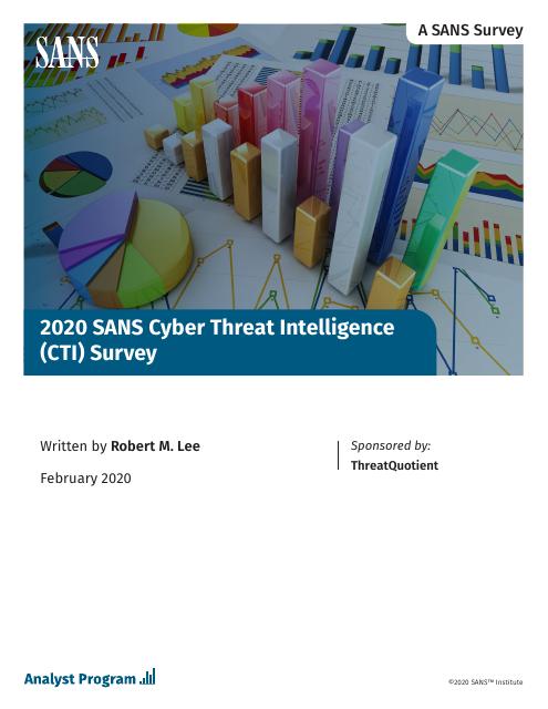 image from 2020 SANS Cyber Threat Intelligence (CTI) Survey