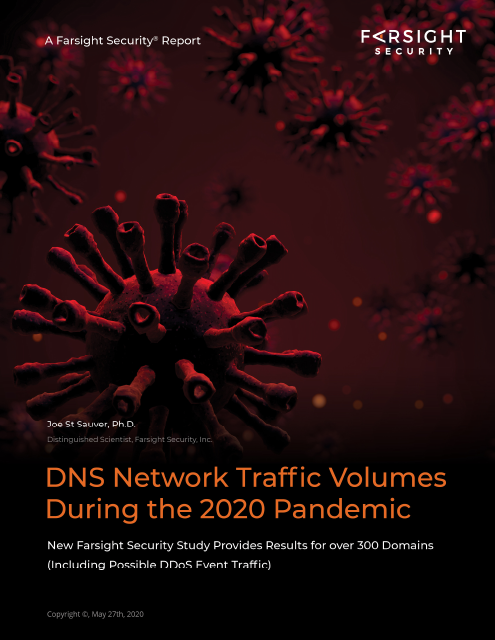 image from DNS Network Traffic Volumes During the 2020 Pandemic