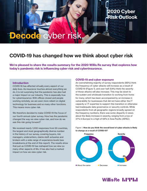 image from 2020 Cyber Risk Outlook