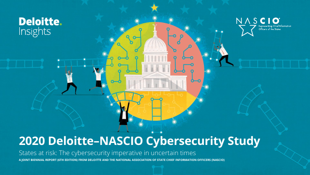 image from 2020 Deloitte-NASCIO Cybersecurity Study