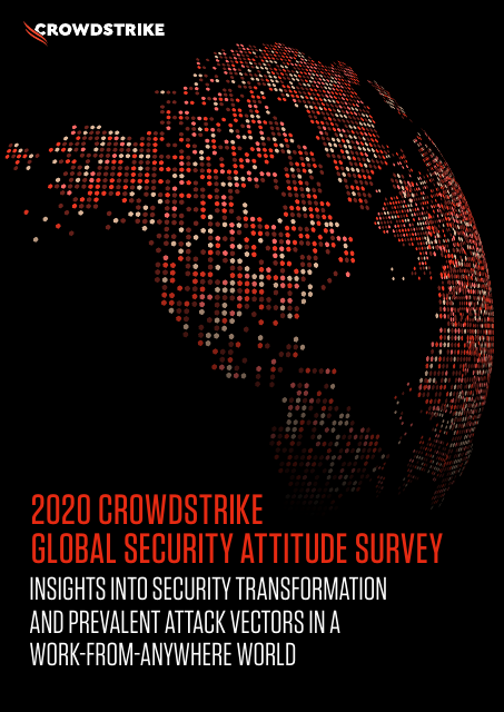 image from 2020 Crowdstrike Global Security Attitude Survey